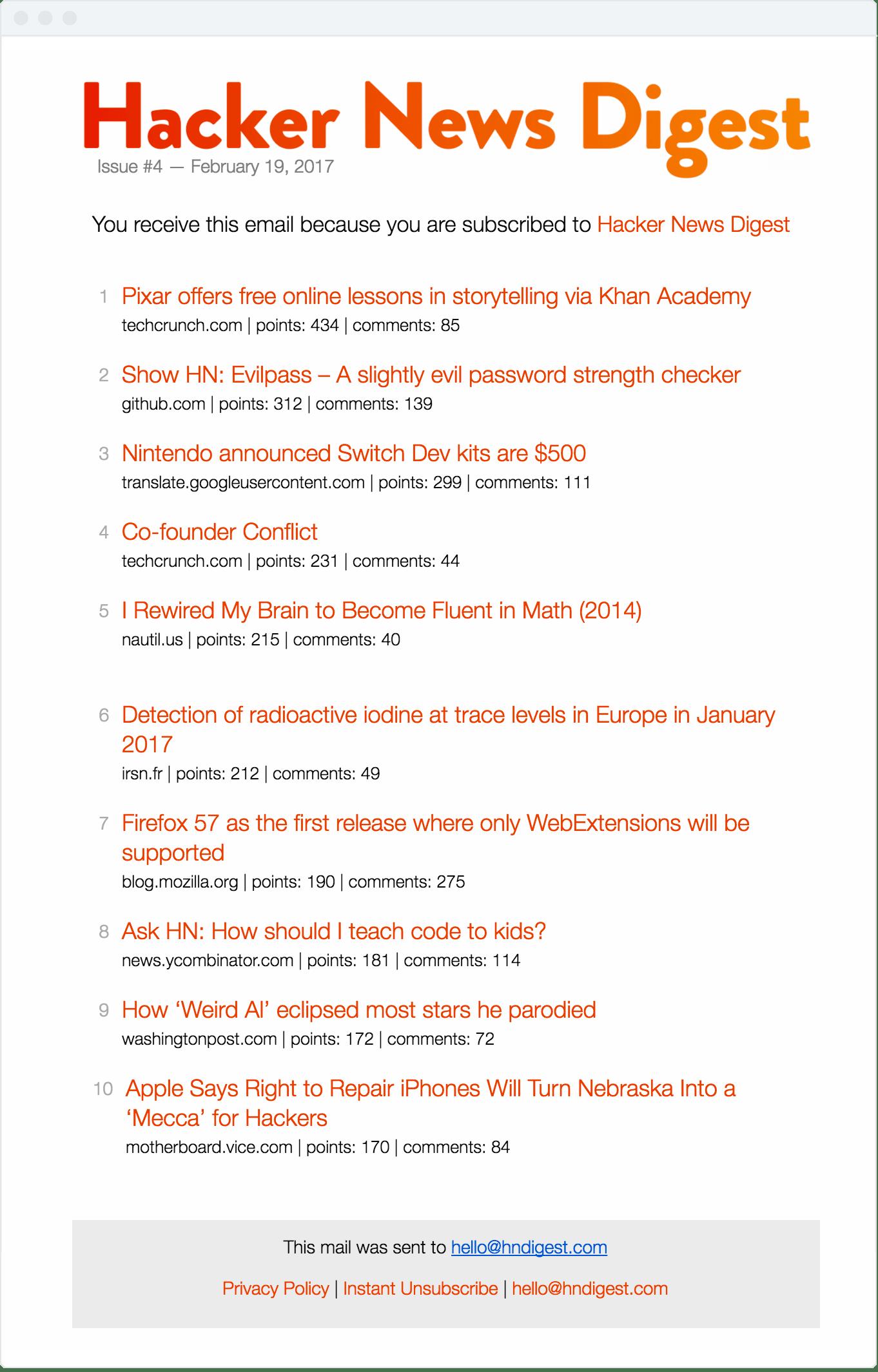 Hacker News Digest